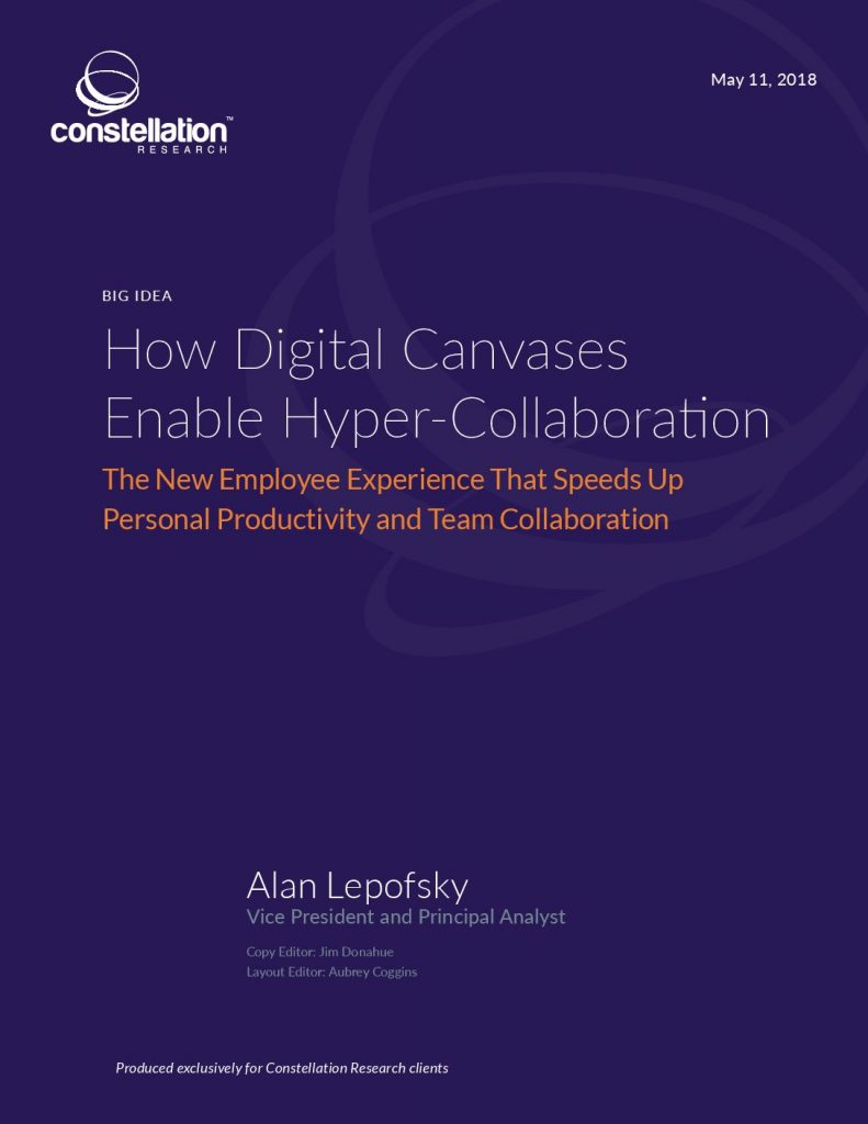 How Digital Canvases Enable Hyper-Collaboration