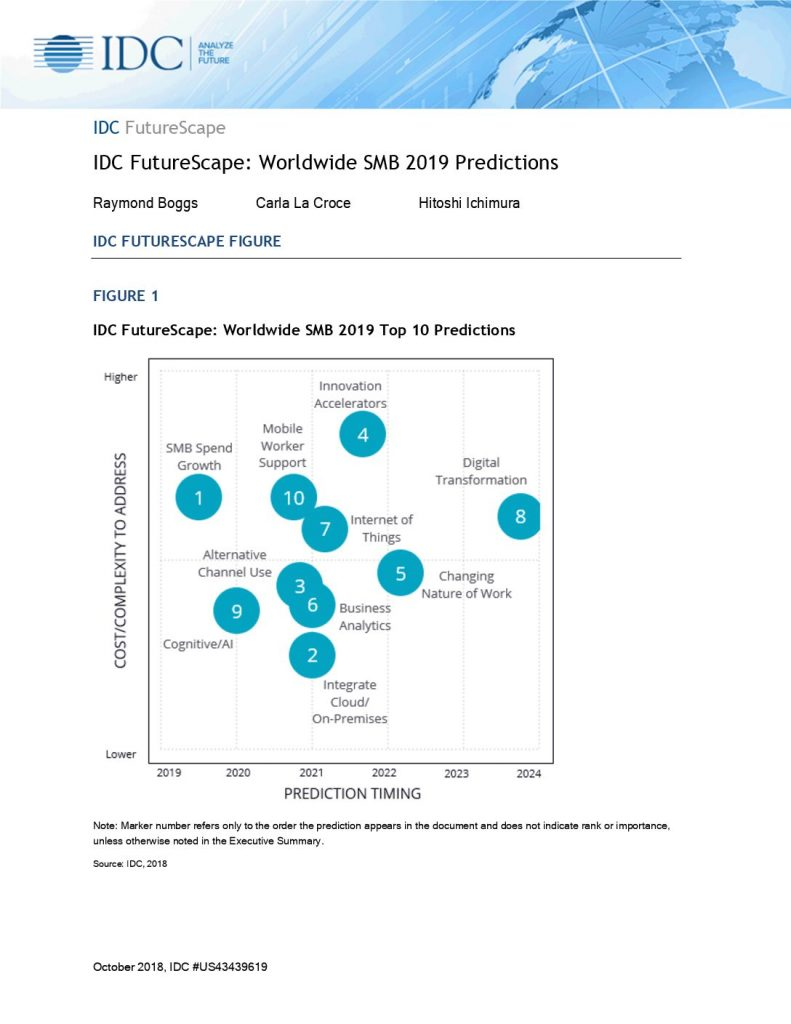 IDC FutureScape: Worldwide SMB 2019 Predictions