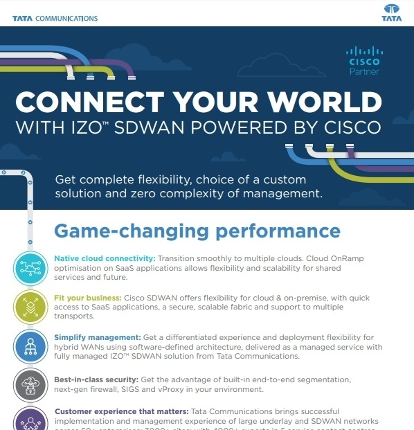 IZO SD WAN by Cisco and User Case Infographics