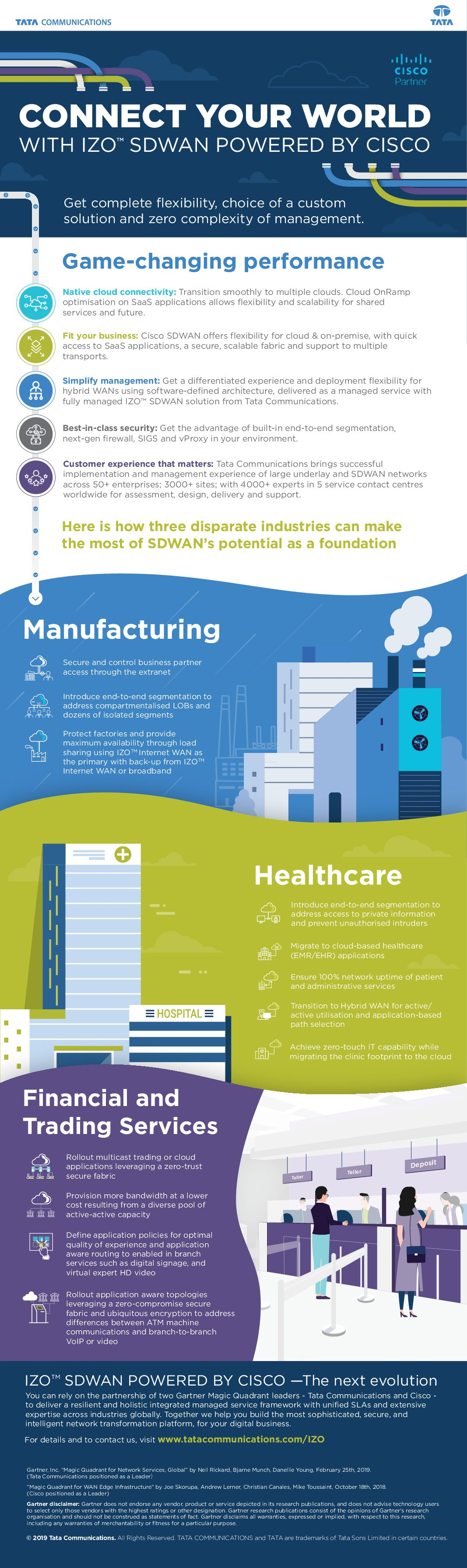 Download IZO SD WAN by Cisco and User Case Infographics