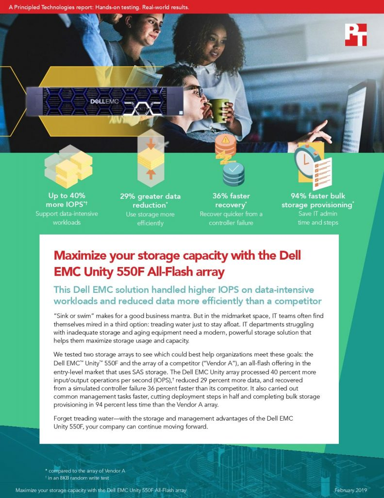 Maximize Your Storage Capacity with the Dell EMC Unity 550F All-Flash Array