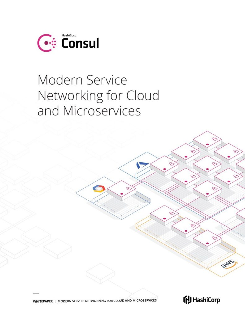 Modern Service Networking for Cloud and Microservices