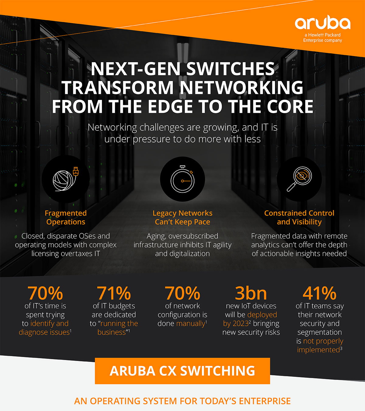 NEXT-GEN SWITCHES  TRANSFORM NETWORKING  FROM THE EDGE TO THE CORE