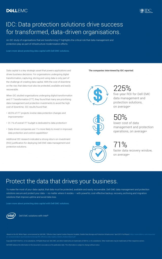 IDC – Data Protection Solutions Drive Success for Transformed, Data-Driven Organisations