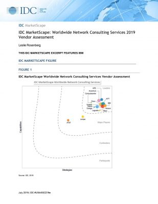 IDC MarketScape: Worldwide Network Consulting Services 2019 Study