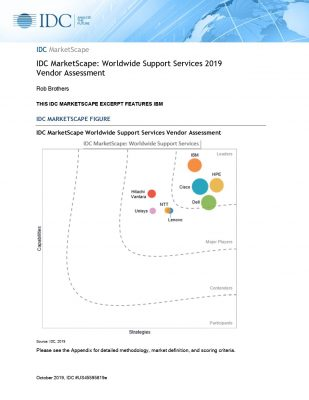 IDC MarketScape: Worldwide Support Services 2019  Vendor Assessment