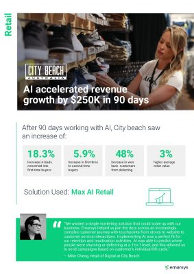 AI Accelerated Revenue Growth By $250K In 90 Days
