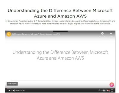 Understanding the Difference Between Microsoft Azure and Amazon AWS
