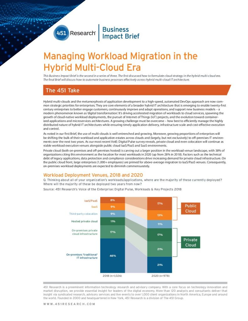 451 Research: Managing workload migration in the hybrid multi-cloud era