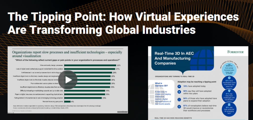 The Tipping Point: How Virtual Experiences Are Transforming Global Industries