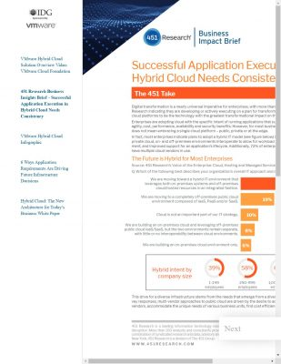 451 Research Business Insights Brief – Successful Application Execution in Hybrid Cloud Needs Consistency