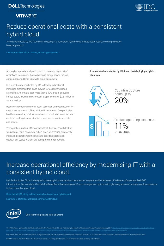 Reduce Operational Costs with a Consistent Hybrid Cloud