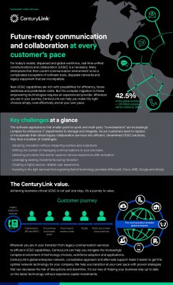 Infographic: Future-ready communication