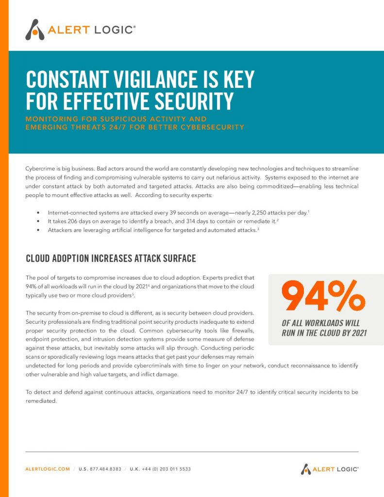 Constant Vigilance is Key for Effective Security: Monitoring for Suspicious Activity and Emerging Threats 24/7 for Better Cybersecurity