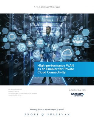 High-performance WAN as an Enabler for Private Cloud Connectivity
