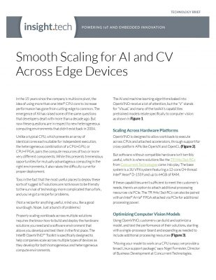 Smooth Scaling for AI and CV Across Edge Devices