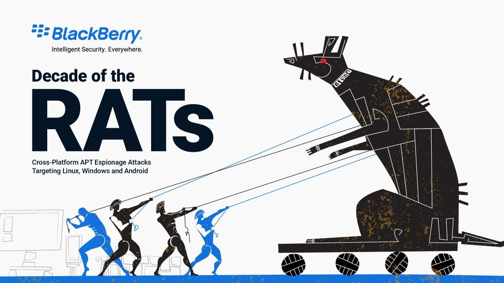 BlackBerry Threat Report – Decade of the RATs