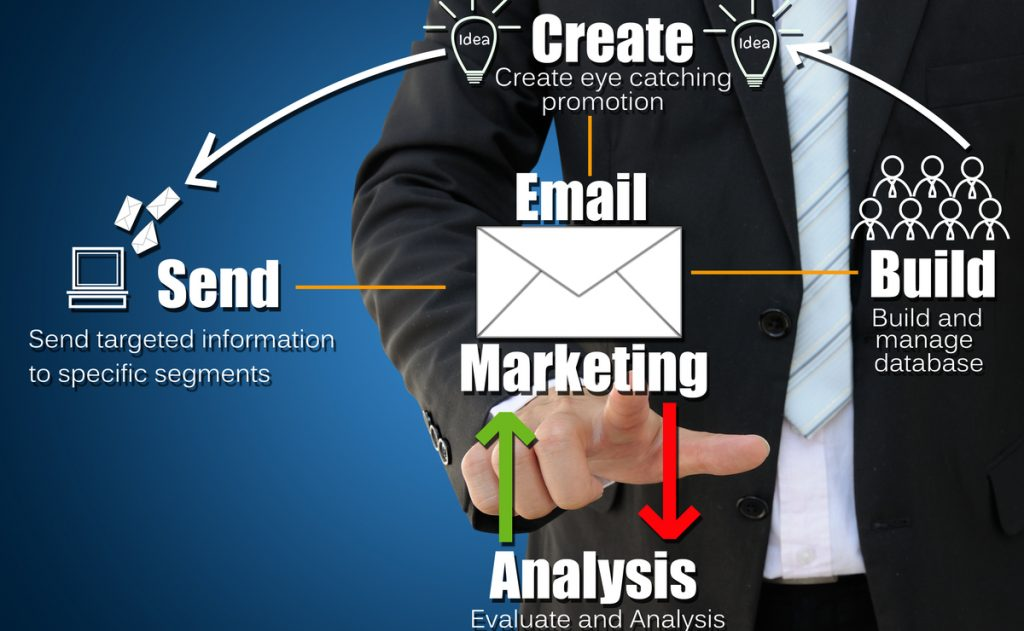 Email Marketing Tips No Email Marketer Should Miss