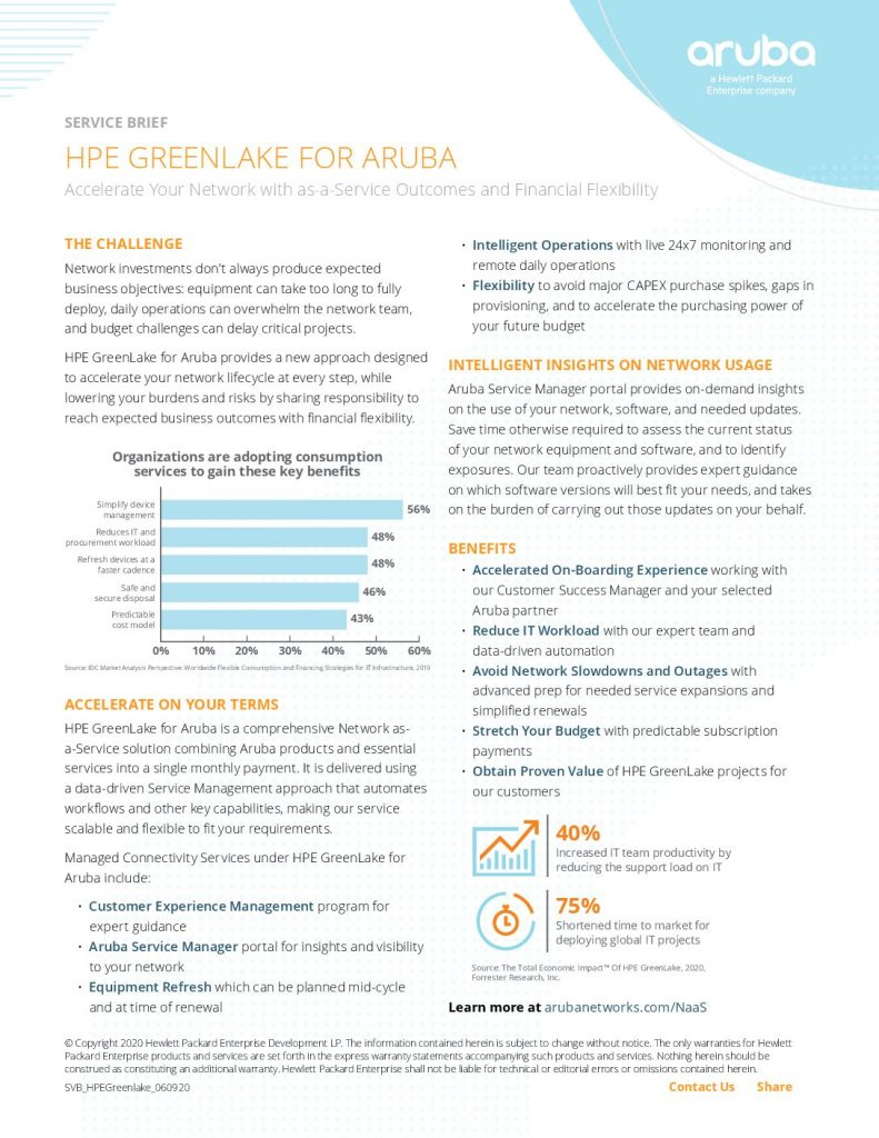 Data Brief: Greenlake for Aruba