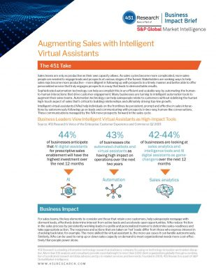 451 Research Report: Augmenting Sales with Intelligent Virtual Assistants