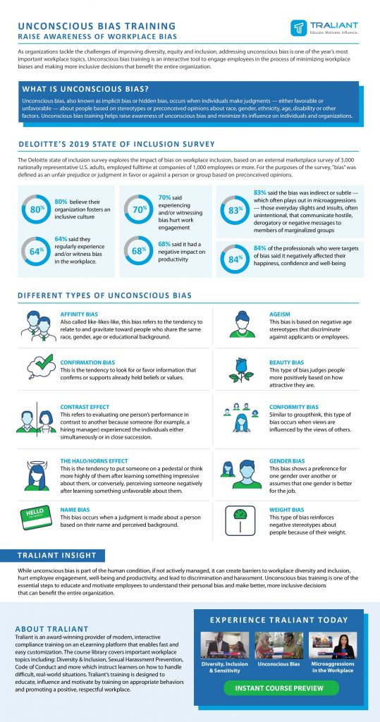 WHAT IS UNCONSCIOUS BIAS  and  HOW IT IMPACTS ORGANIZATIONS (INFOGRAPHIC)