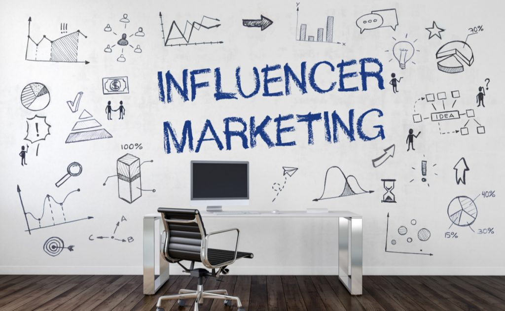 The Equation of Influencer Marketing and Brand Visibility