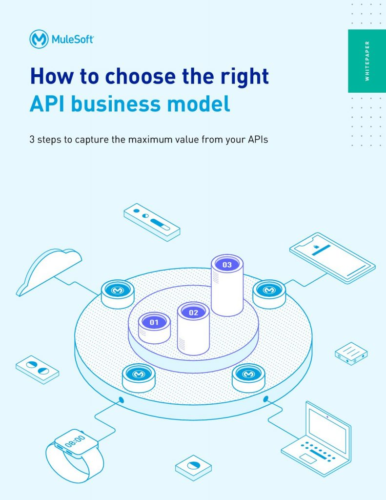 How to choose the right API business model