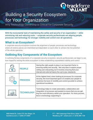 Building a Security Ecosystem for Your Organization