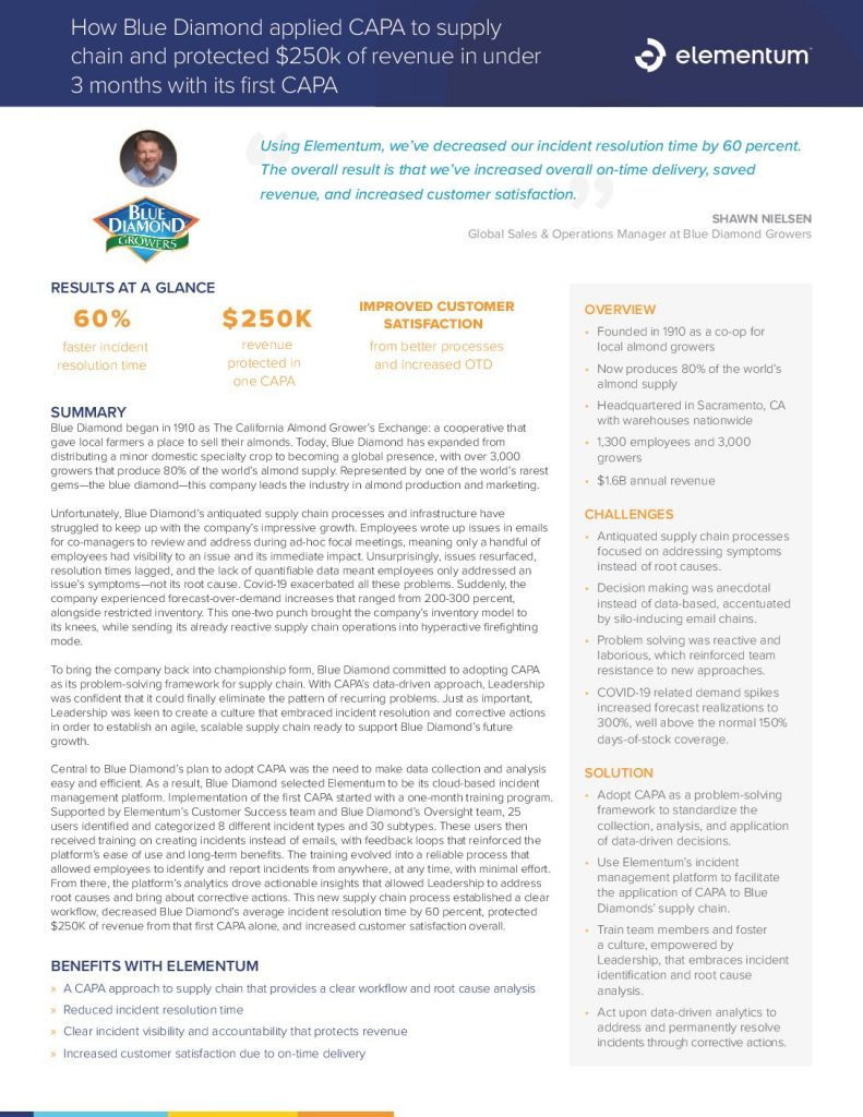 How Blue Diamond applied CAPA to supply chain and protected $250k of revenue in under3 months with its first CAPA