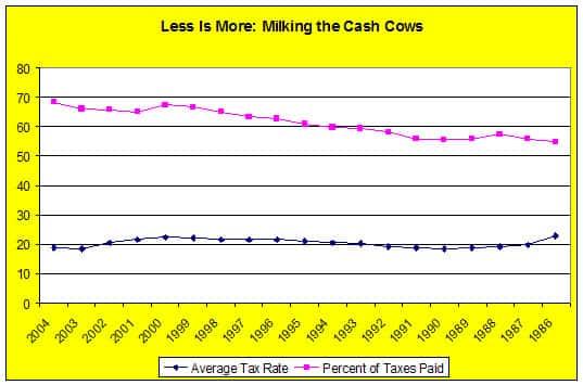 cow_chart.jpg