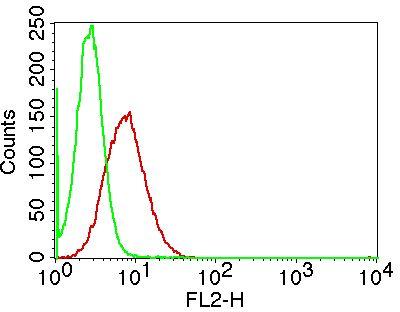 Monoclonal Antibody to IL-17A (Clone: ABM2B14 )