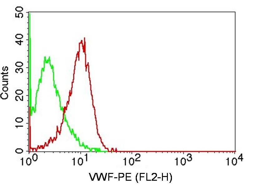 Monoclonal Antibody to VWF (Clone: ABM53D2)