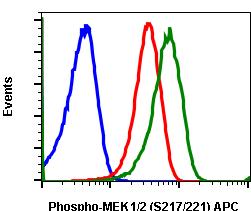 Phospho-MEK1/2 (Ser217/221) (Clone: H2) rabbit mAb APC conjugate