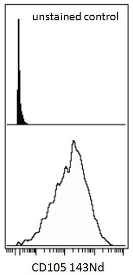 Anti-CD105 / Endoglin Monoclonal Antibody (Clone:MEM-226)