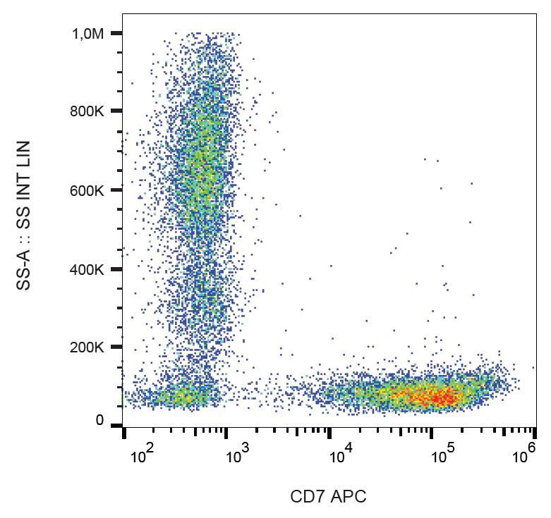 Anti-CD7 Monoclonal Antibody (Clone:124-1D1)-APC Conjugated
