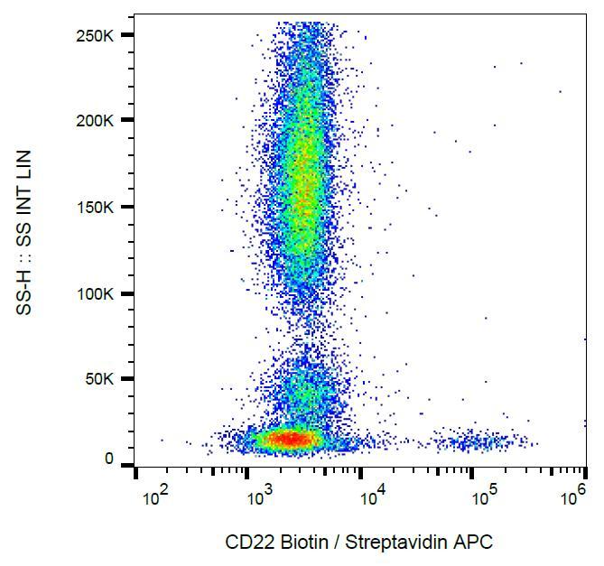 Anti-CD22 Monoclonal Antibody (Clone:MEM-01)-Biotin Conjugated