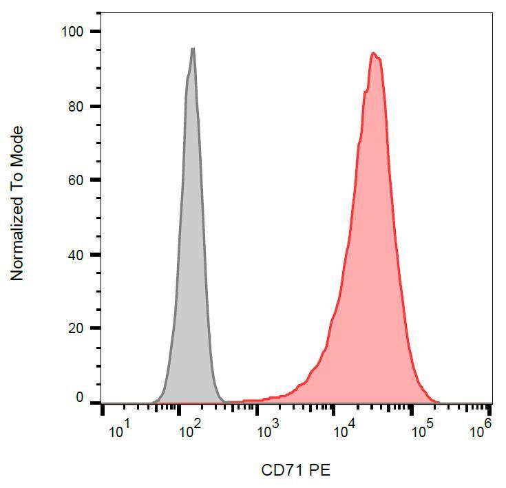 Anti-CD71 / Transferrin Receptor Monoclonal Antibody (Clone:MEM-75)-PE Conjugated