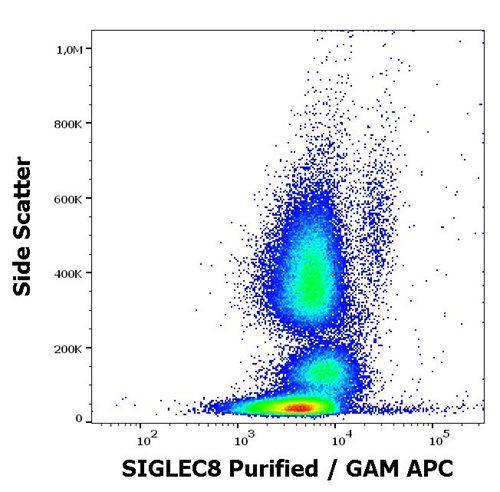 Anti-Human SIGLEC8 Antibody (Clone : 7C9)