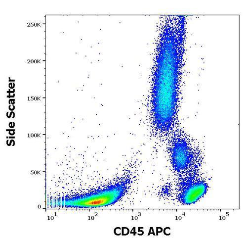 Anti-Human CD45 APC (Clone : 2D1)