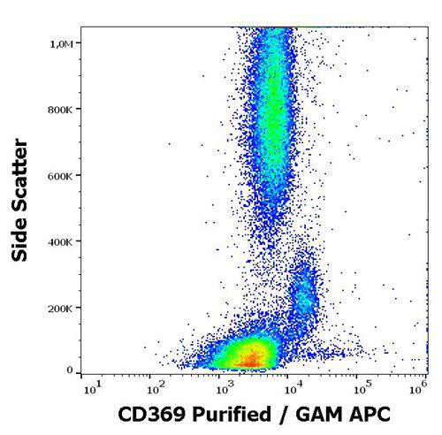 Anti-Human CD369 Antibody (Clone : 15E2)