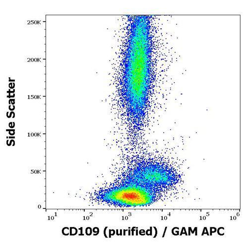 Anti-Human CD109 Antibody (Clone : W7C5)