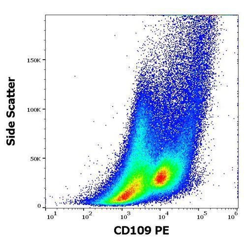 Anti-Human CD109 PE (Clone : W7C5)