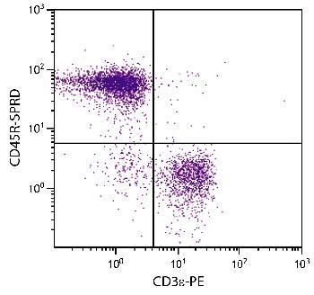 Rat Anti-Mouse CD45R-R-PE/CY5