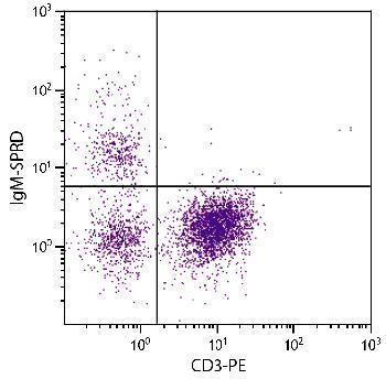 Mouse Anti-Chicken IgM-R-PE/CY5