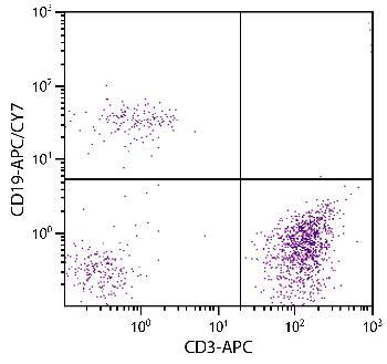 Mouse Anti-Human CD19-APC/CY7
