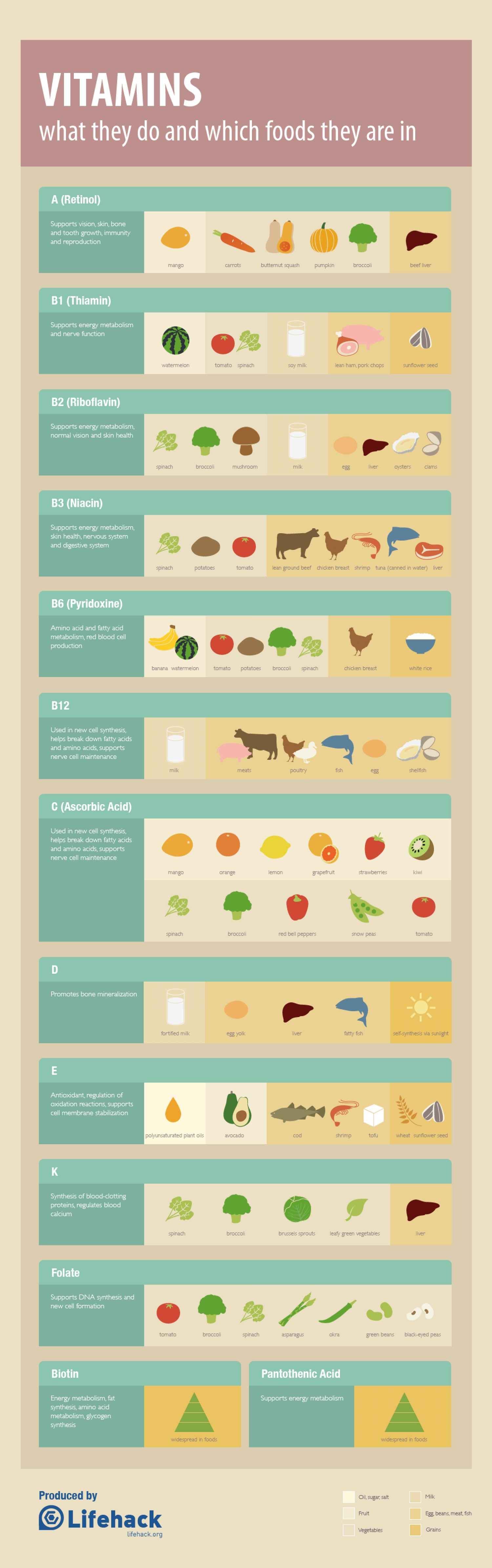 Vitamins-Cheat-Sheet.jpg