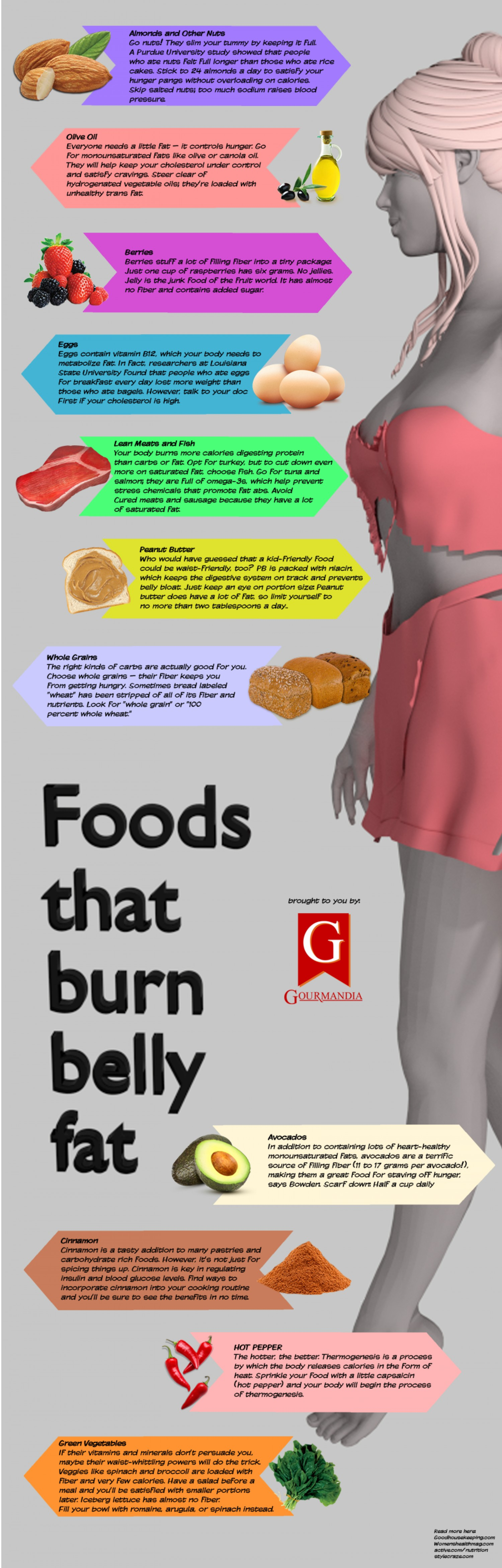 Ffoods-that-burn-belly-fat
