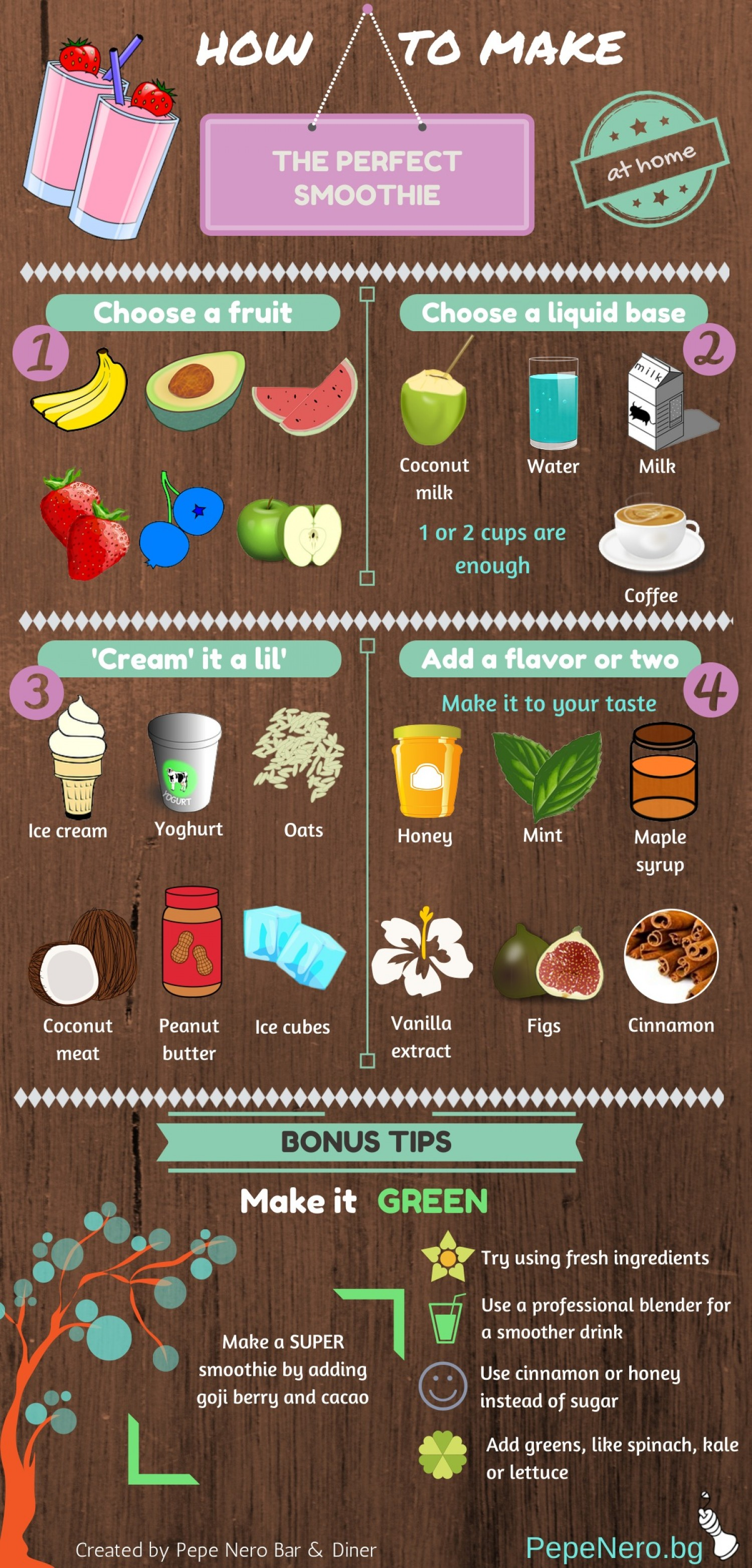 Create A Retro Inspired Capsule Wardrobe: Top 10 Nutrition Infographics You Must See To Learn