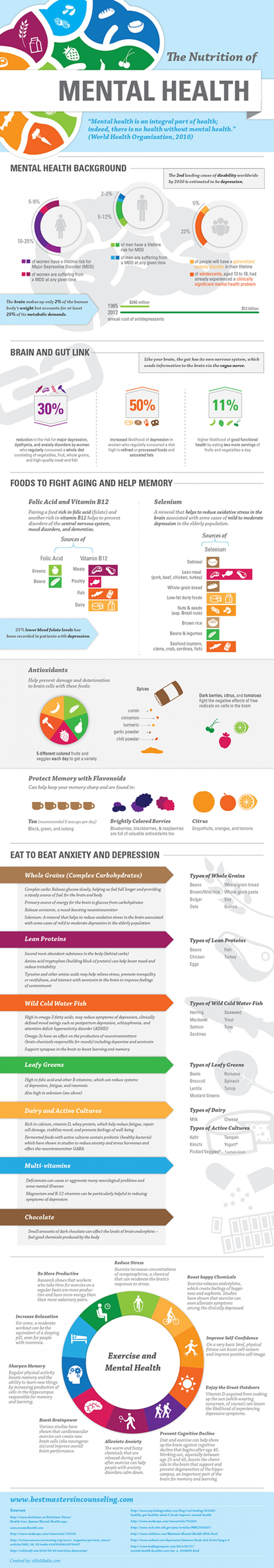 mental-health-nutrition.jpg