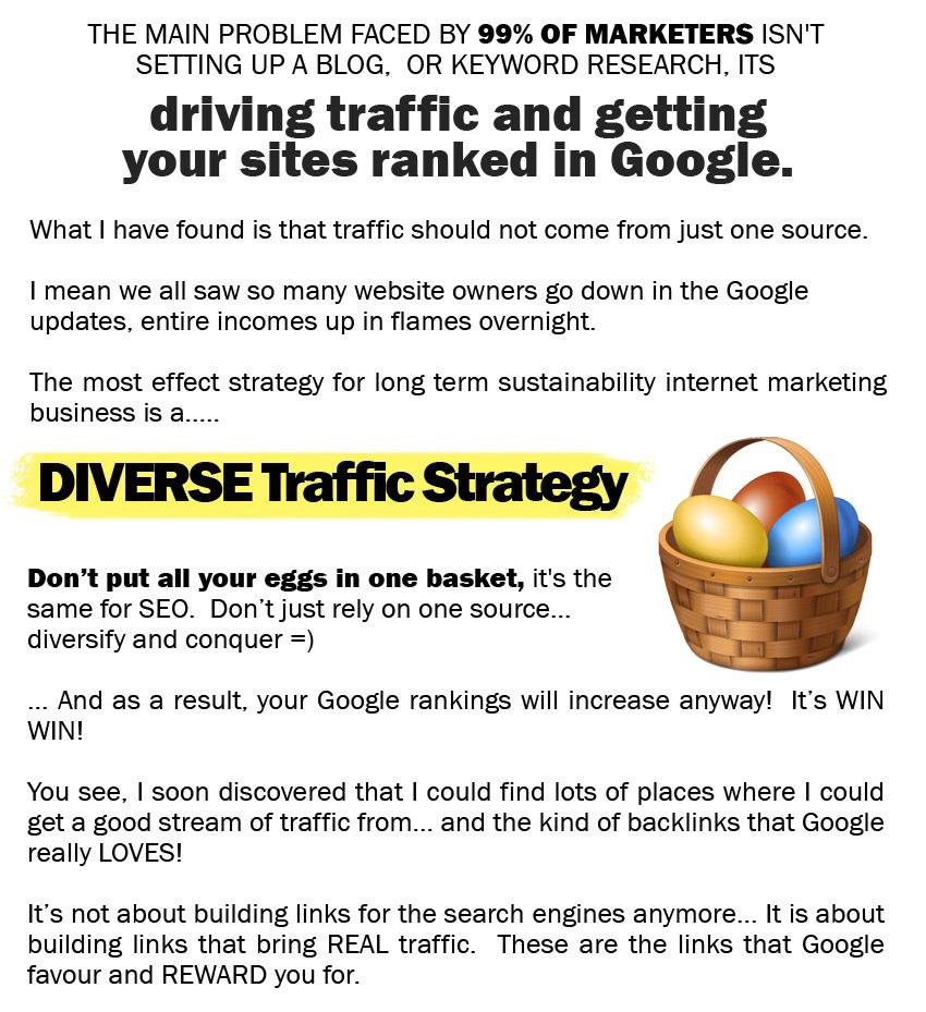 Rank your websites in Google